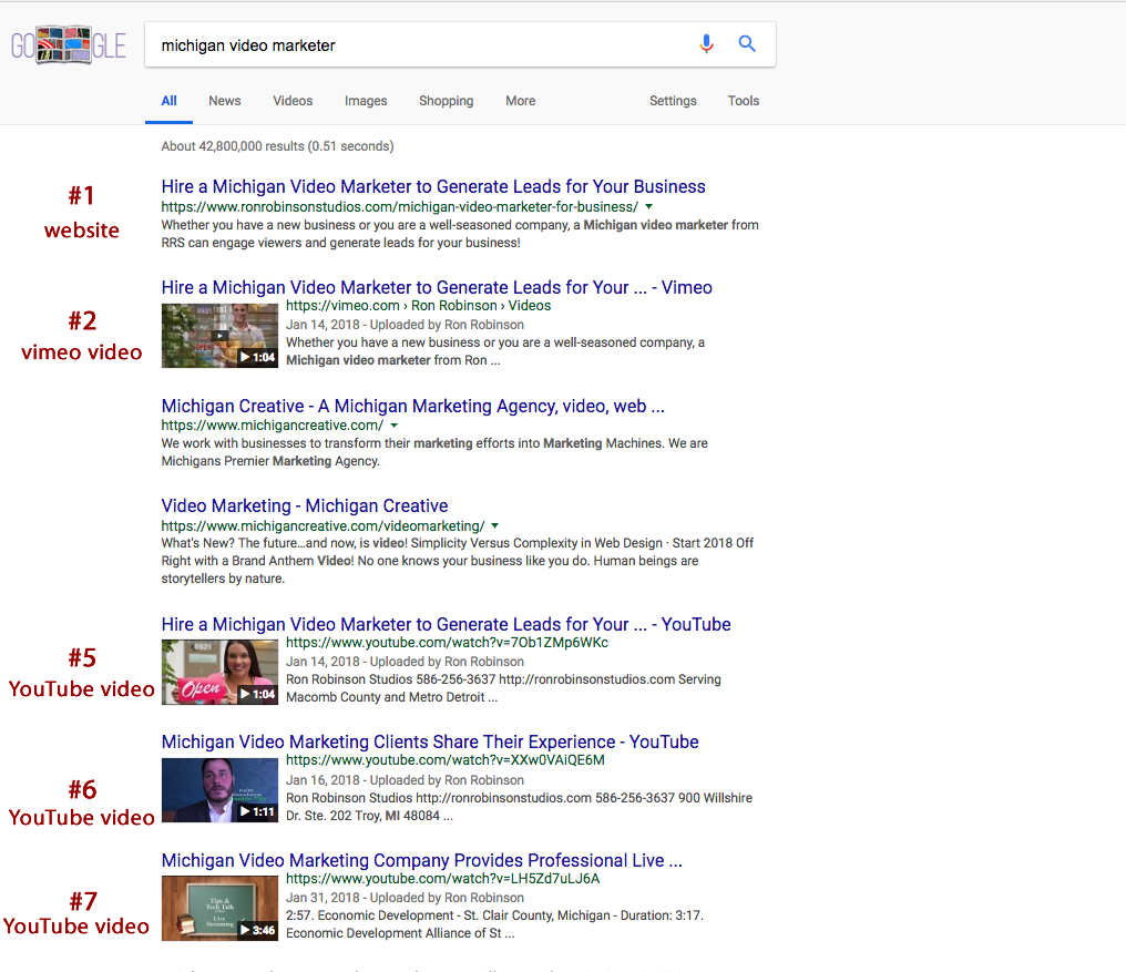 Video Marketing Helps Organic Search Results